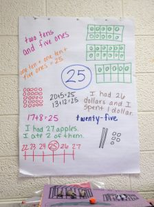 The students came up with all of these ways to describe the number 25... I love it!